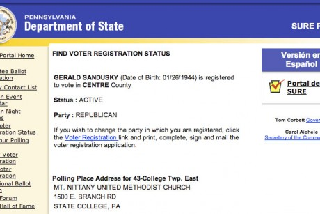 sandusky registered republican
